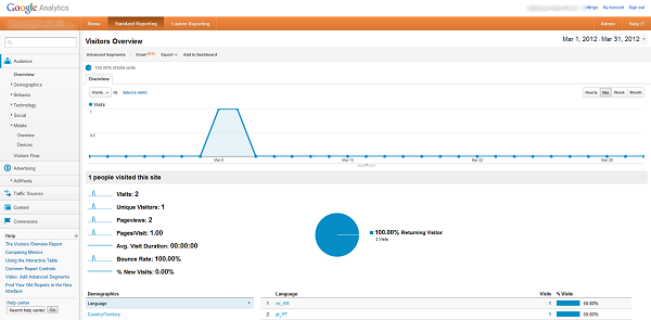 Sample Google Analytics Output